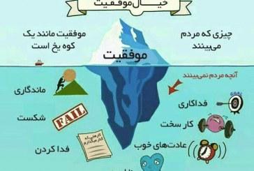 موفقیت مانند یک کوه یخ است